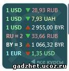 Показать курс валют